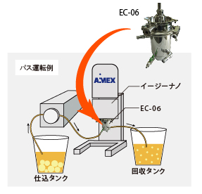 EC-06パス運転の例